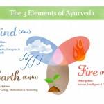 Ayurveda: de dosha's en de seizoenen