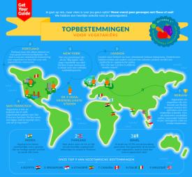 Veggie Travels: top 3 ter wereld