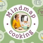 Kookboek: Mindmap cooking